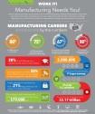 smartforce_brochure-infographic-only